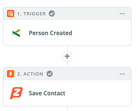 zapier action and trigger