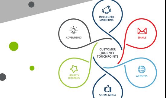 webinar-brandbot-customerjourney-email-header-1